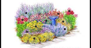 , #cottageGardenPlanning #GardenPlanningarchitecture #GardenPlanningaustralia