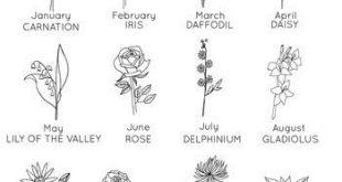 Personalised Birth Flower Square Travel Jewellery Box